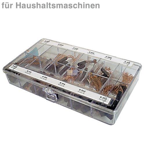 Klick zeigt Details von Kohlenbox für Haushaltsmaschinen