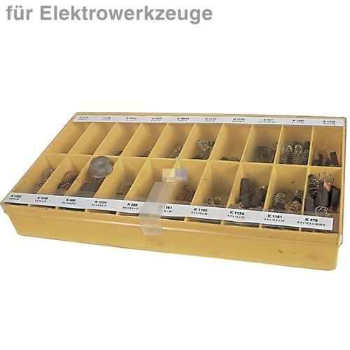 Klick zeigt Details von Kohlenbox für Elektrowerkzeuge