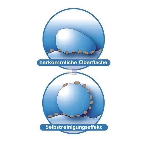 TeppichPolsterschutz Hotrega Nano 300ml, • Hausgeräte