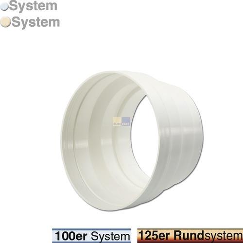 Abluft-Adapter 100/125erR