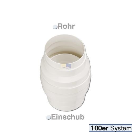 Kondenswasserstop 100er(R)