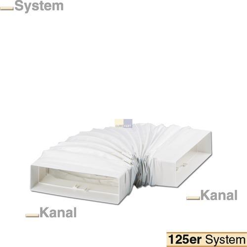 Klick zeigt Details von Kanalbogen 125er (FR) flexibel