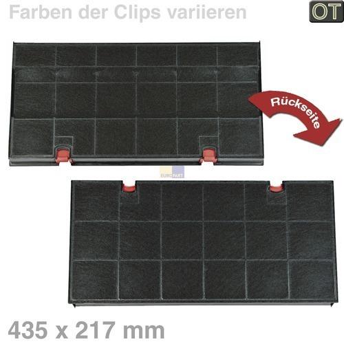 Klick zeigt Details von Aktivkohlefilter Dunstabzugshaube 481281718526 5028129800 435x217mm Bauknecht AEG rechteckig