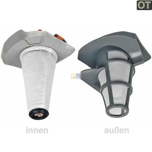 Klick zeigt Details von Zentralfilter innen + außen, Set AEF141  AEG/Electrolux 900166940